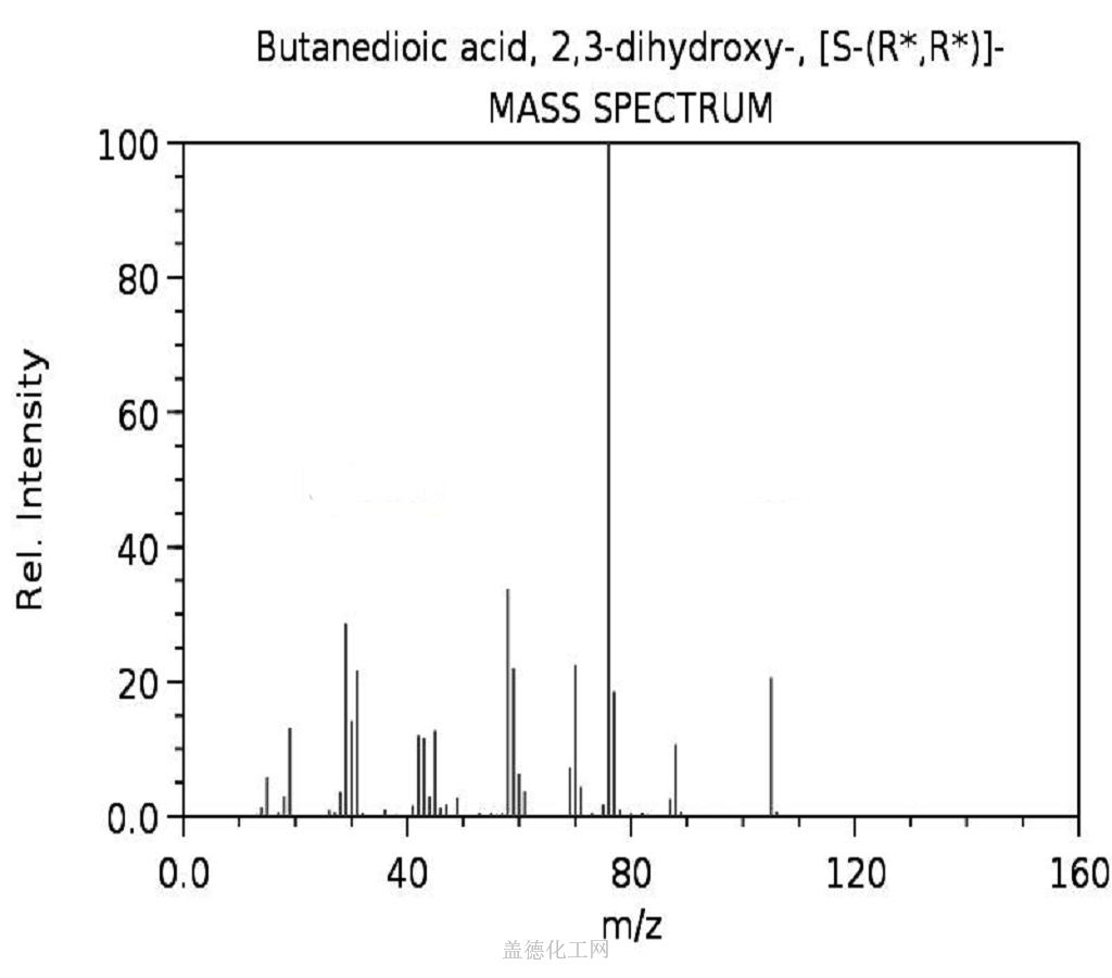 Mass spectrum (electron ionization) D-Tartaric acid 147-71-7